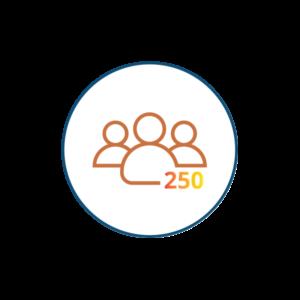 250 Additional Registrants