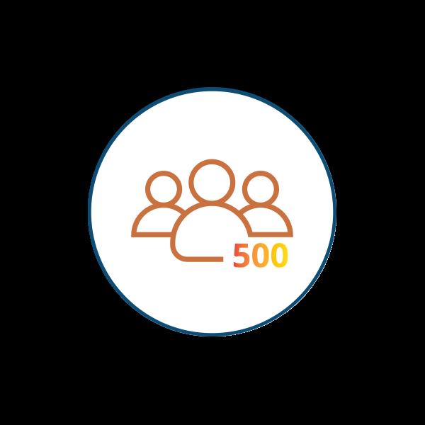500 Additional Registrants