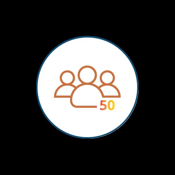 50 Additional Registrants